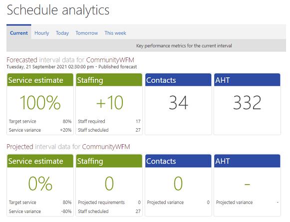 REP Schedule Analytics Report MB Crop 581pxw