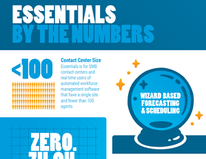 cwfm-essentials-infographic-cover-image-600x463-FINAL